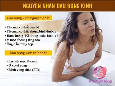 Đau bụng kinh có gây vô sinh không?
